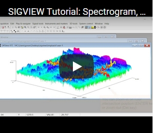Products - Sigview spectrum analyzer - FFT based signal analysis